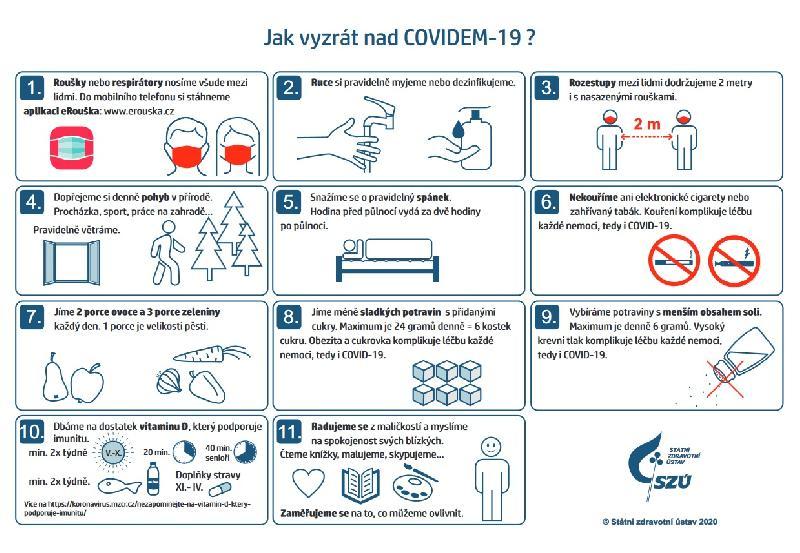 Rozdíl mezi nákazou COVID-19 a CHŘIPKOU